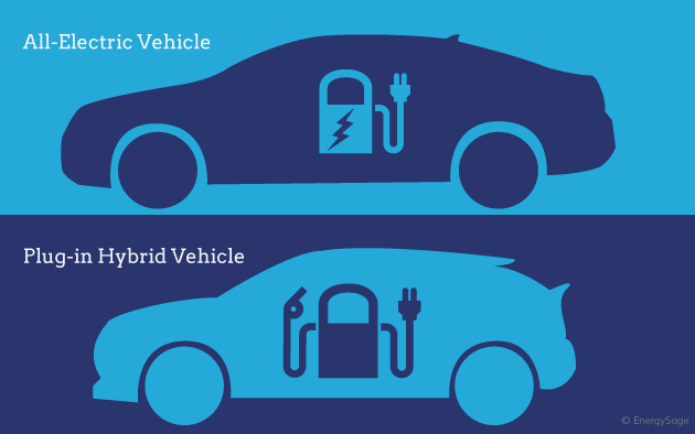 How Do Electric Cars Work in 2017? | EnergySage