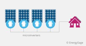 microinverter diagram