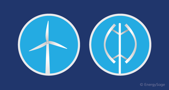 two types of wind turbines