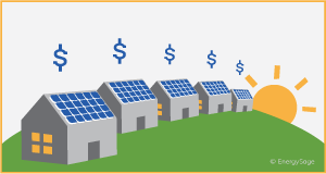 homes with solar panels