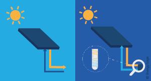 eau chaude directe vs indirecte