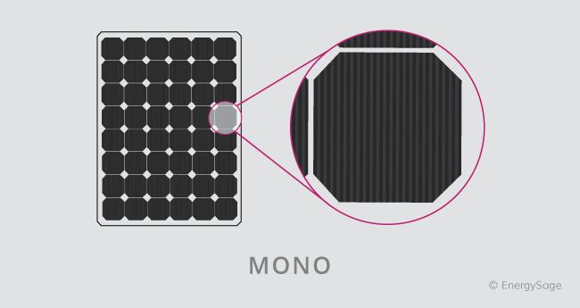 monocrystalline solar cells