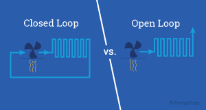 comparing closed loop to open loop gshps