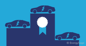 2019 Best Electric Car Companies and Manufacturers | EnergySage