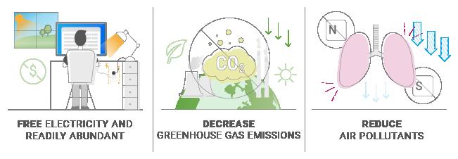 environmental benefits of solar
