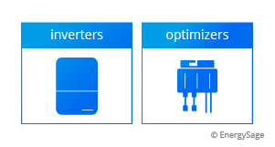 microinverter and a power optimizer