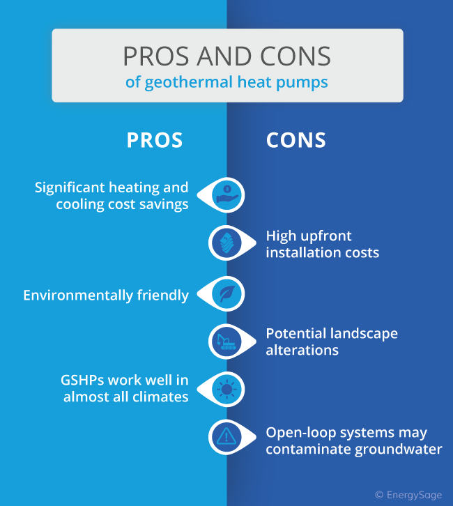 pros and cons of geothermal heat pumps