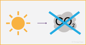 Solar Energy Protects The Environment | EnergySage