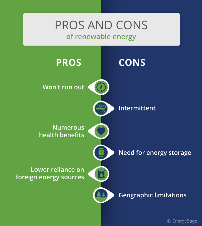pros and cons of clean energy