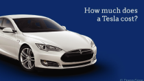 electric cars vs hybrids how much do they cost energysage. Black Bedroom Furniture Sets. Home Design Ideas