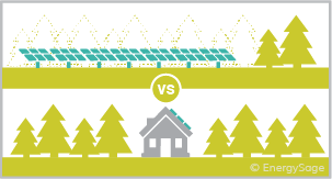 solar farm versus house with panels