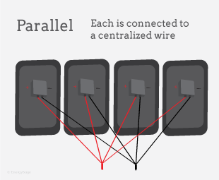Solar Panel Wiring Series Or Parallel Energysage
