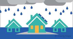 house with panels in rainstorm