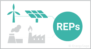renewable energy in reps