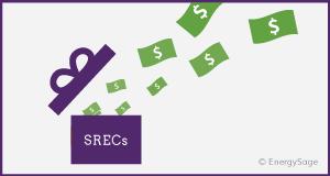 Srecs Understanding Solar Renewable Energy Credits Energysage