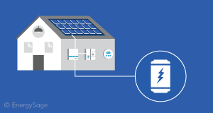 How is Solar Energy Stored in 2019? | EnergySage