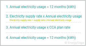 equation for calculating electricity costs