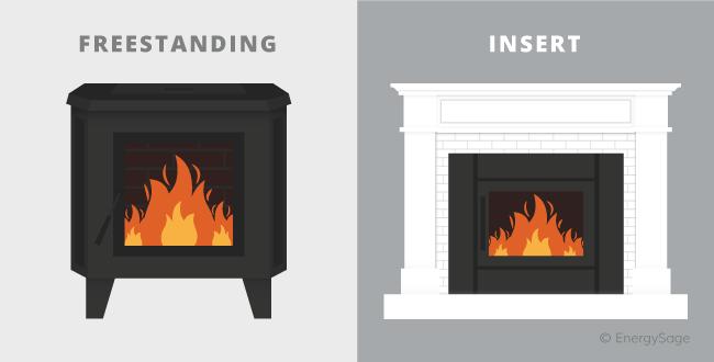 freestanding vs insert pellet stove