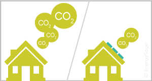 house emitting carbon dioxide
