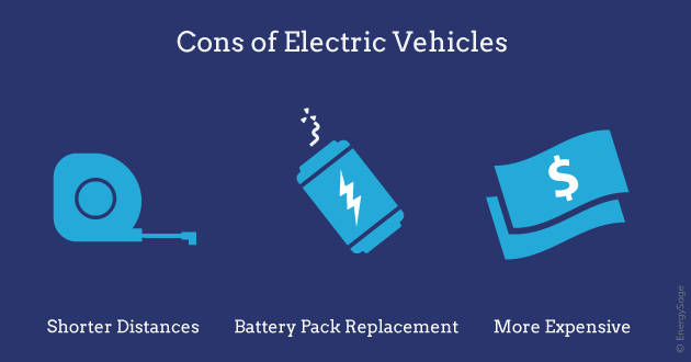 pros and cons of electric cars essay